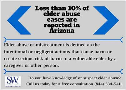Nursing Home Abuse Statistics - Nursing Home Abuse Lawyers in Phoenix, AZ